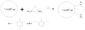 la2c80-silylation