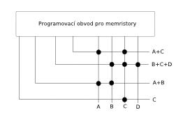 memristor-crossbar