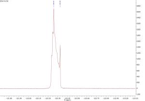 19F NMR zředěného roztoku KF v D2O