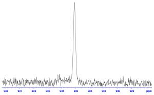 125Te NMR signál standardu