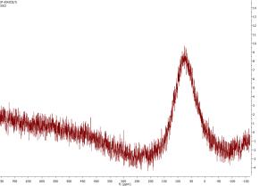 35Cl NMR roztoku EtAlCl2