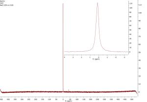 35Cl NMR spektrum 20 % roztoku NaCl v D2O