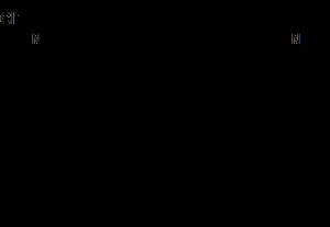malachitova zelen