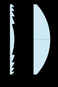 Srovnání klasické a Fresnelovy čočky. Zdroj: https://commons.wikimedia.org/wiki/File:Fresnel_lens.svg