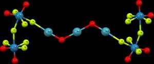 Struktura připraveného produktu