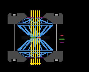 Diamantová kovadlina