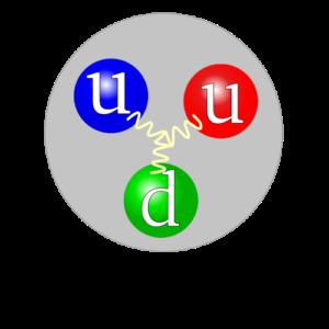 Struktura protonu