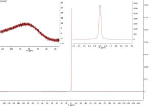 27Al NMR spektrum roztoku Al(NO3)3 v D2O