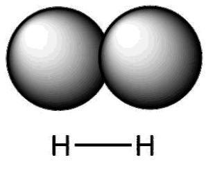 Překryv 1s orbitalů v molekule vodíku