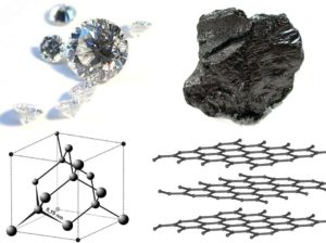 Srovnání diamantu a grafitu