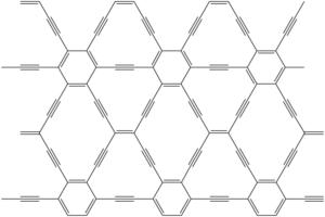 Struktura graphynu