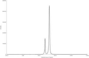19F NMR spektrum BF4-