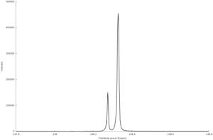 19F NMR spektrum BF4-