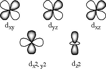 d-orbitaly