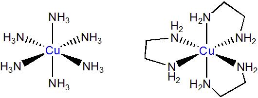 Struktura iontů [Cu(NH3)6]2+ a [Cu(en)3]2+